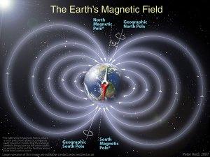 Todos vivemos sob um fortíssimo campo magnético do planeta. Qual é sua influência em nossa vida?