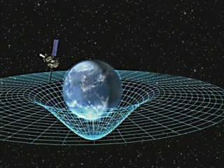 Esquema da Gravidade terrestre na dimensão espaço-tempo.