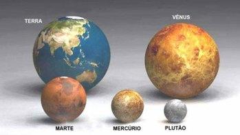 A Terra em comparação com os outros planetas