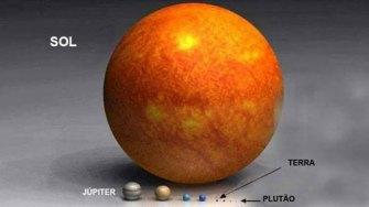 O Sistema Solar diante de uma estrela muito maior que o Sol.