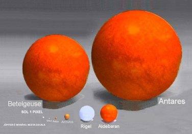 Estrelas infinitamente maiores que nosso pobre Sol. Onde está a Terra? Onde estamos nós?
