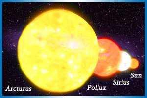 Sírius Pollux e Arcturus deixam o sol para trás e muito.