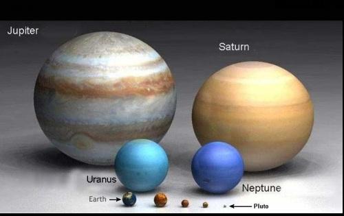Nossa sensação de importância diminui sensivelmente quando vemos a Terra em comparação com planetas gigantes do Sistema Solar.