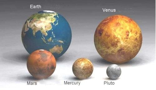 A Terra, quando comprada com planetas menores dentro do Sistema Solar.
