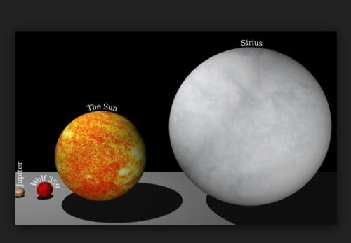 Nosso Sol, quando comparado a Sírios é pequeno. Quando comparado a Pólux, é ínfimo. Onde esta a Terra nesta escala? Onde estamos nós?