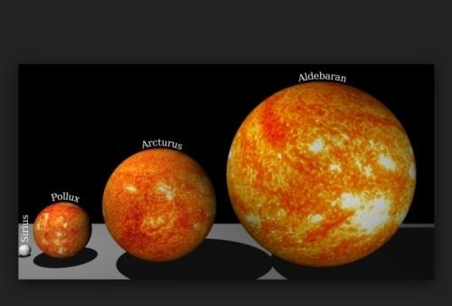 Pólux, Arcturus e Aldebaran. Esta última assombra pelo tamanho.