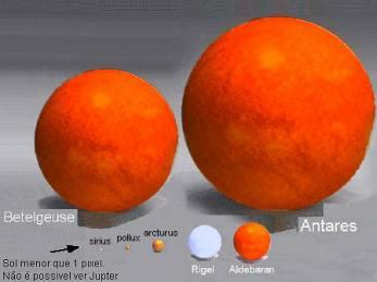 A gigantesca Antares. Diante dela nós somos poeira de vírus.