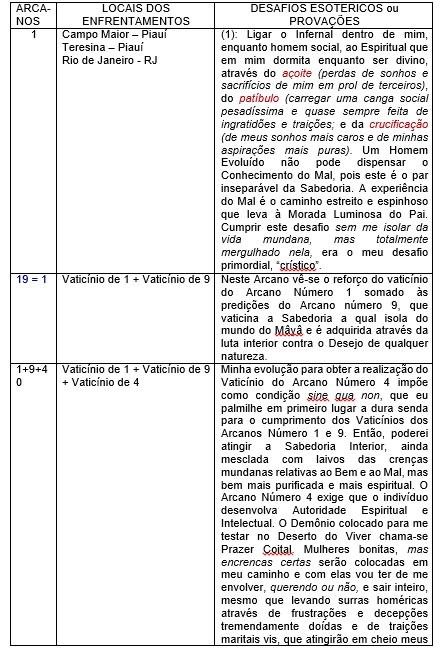 QUADRO ESOTÉRICO DE MINHA VIDA - 1